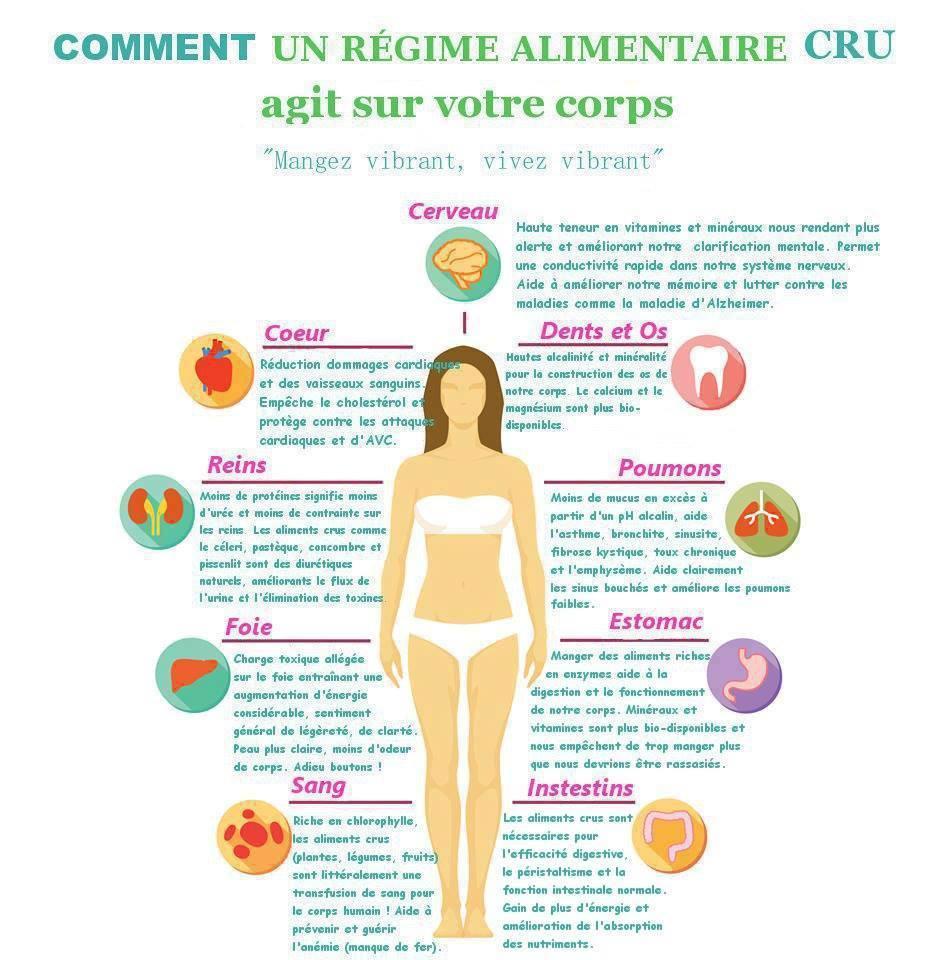 soin maison pour l'acné grossesse
