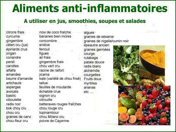 aliments-anti-inflammatoire