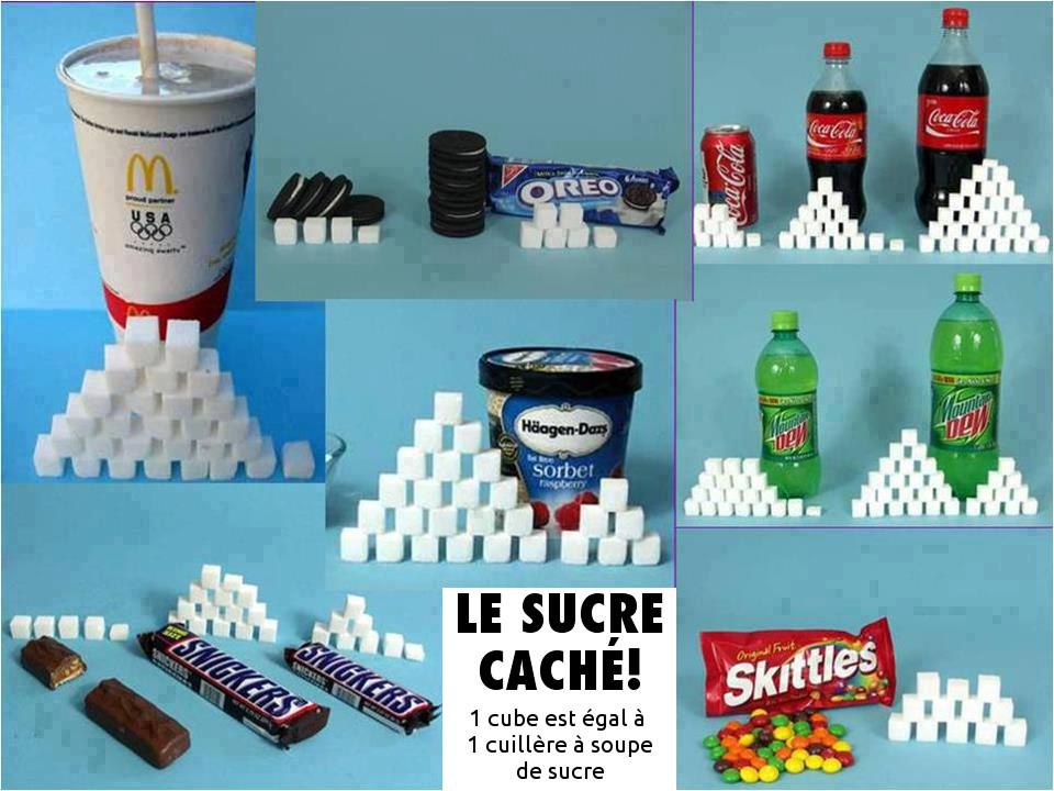 le_sucre_caché