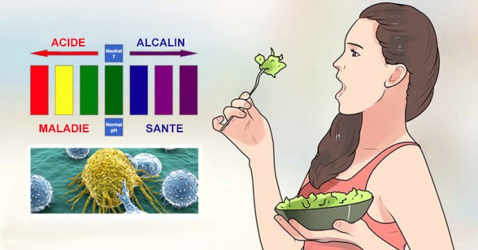 alimentation-alcaline-cancer