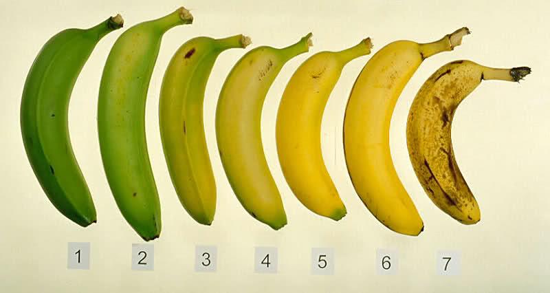 #banane_sante