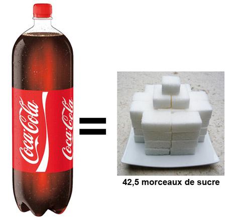 bouteille-sucre