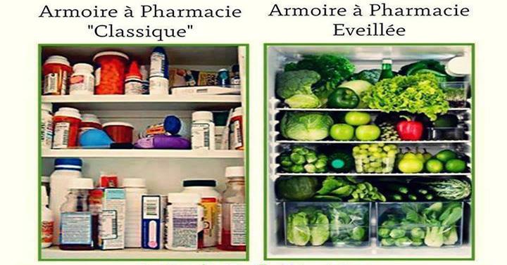 que-ton-aliment-soit-ton-medicament