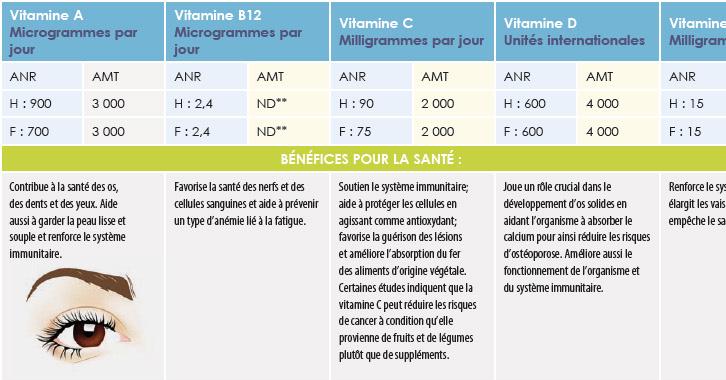 vitamines3