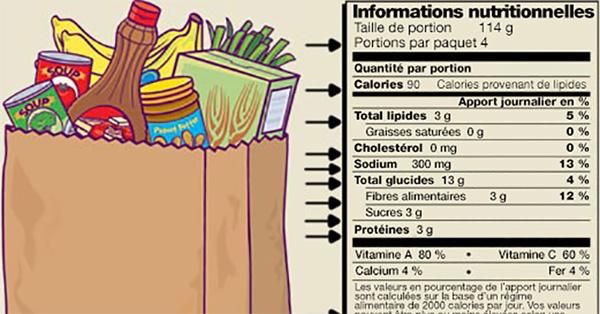 liste des additifs alimentaires pdf