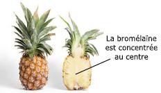 bromélaine