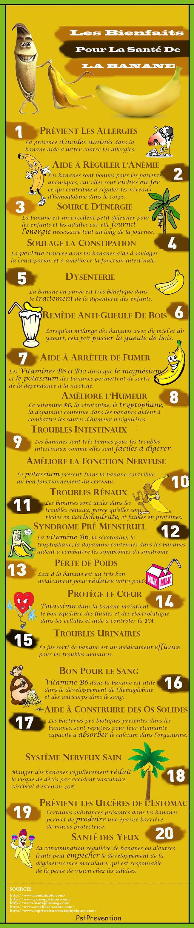 les bienfaits de la banane 20 raisons d 39 en manger 3 par jour sant nutrition. Black Bedroom Furniture Sets. Home Design Ideas
