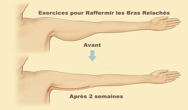 exercices-bras-relaches