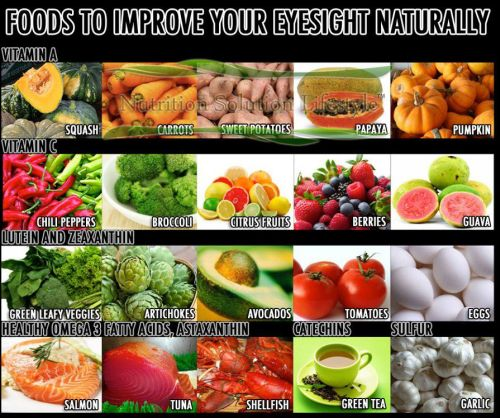 foods-to-improve-eyesight