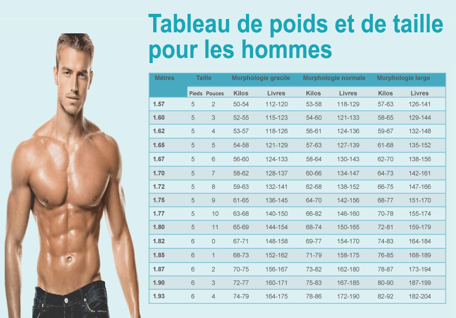Tableau-poids-taille-hommes