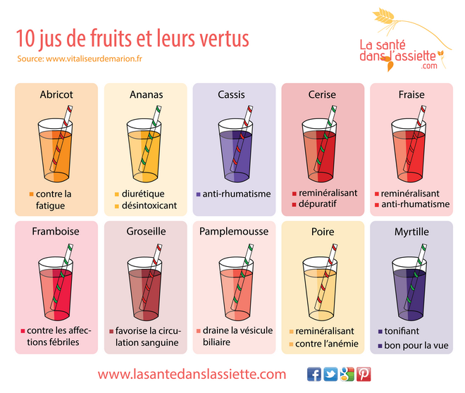 jus-fruits-vertus