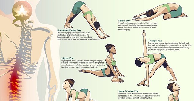 8 poses de yoga que vous pouvez faire en 8 minutes pour soulager les maux de dos sant nutrition. Black Bedroom Furniture Sets. Home Design Ideas