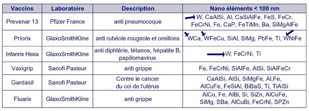 tableau_Vaccins