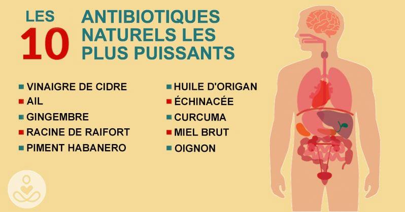 #antibiotiques_naturels