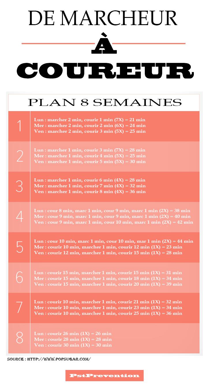 Programme d'entrainement course à pied débutant – Plan 8