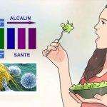 L'info sur l'alimentation alcaline que tous les patients atteints d'un cancer doivent lire immédiatement
