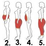 Regardez où vous grossissez et nous allons vous dire comment arranger ça